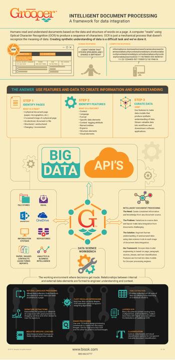intelligent-document-processing-infographic