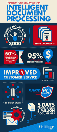 Mortgage Processing Infographic