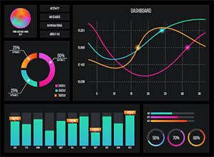analytics disruptive technology