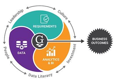 best data analytics platforms