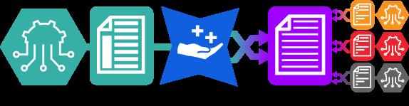 indirect edi integration diagram