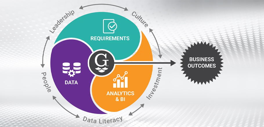 Discover How Data Literacy Empowers Business-Driven Analytics