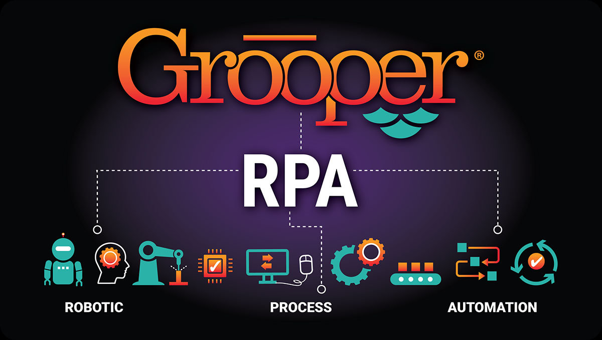 RPA Examples: 3 Top End-to-End Touchless Workflow Solutions
